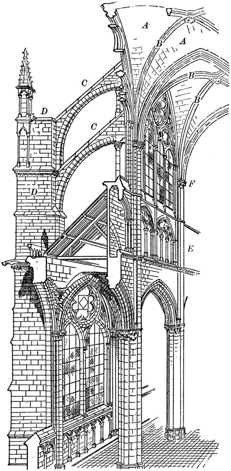 Amiens Cathedral | ClipArt ETC