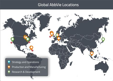 All About AbbVie: A map for Selling to AbbVie