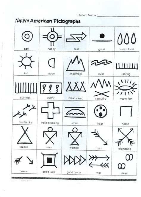 Native American Writing---make up a story with pictures