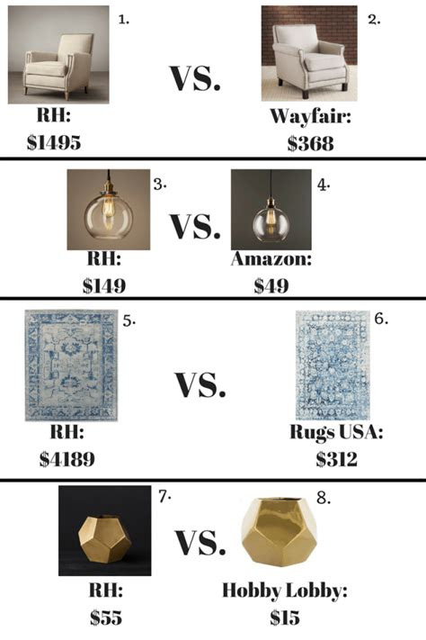 Restoration Hardware Looks For Less | Thrifted & Taylor'd
