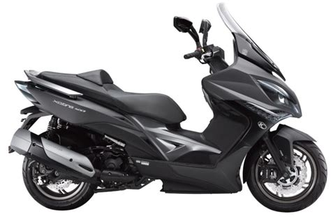 Best Maxi Scooters