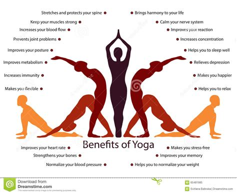 Benefits Of Doing Yoga In Day-To-Day Life - JungliDonkey